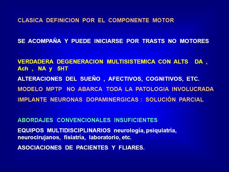 CLASICA DEFINICION POR EL COMPONENTE MOTOR SE ACOMPAÑA Y PUEDE INICIARSE POR TRASTS NO MOTORES VERDADERA DEGENERACION MULTISISTEMICA CON ALTS DA, Ach,
