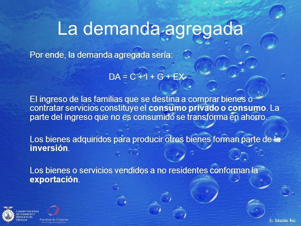 La demanda agregada Por ende, la demanda agregada sería: DA = C + I + G + EX El ingreso de las familias que se destina a comprar bienes o contratar se