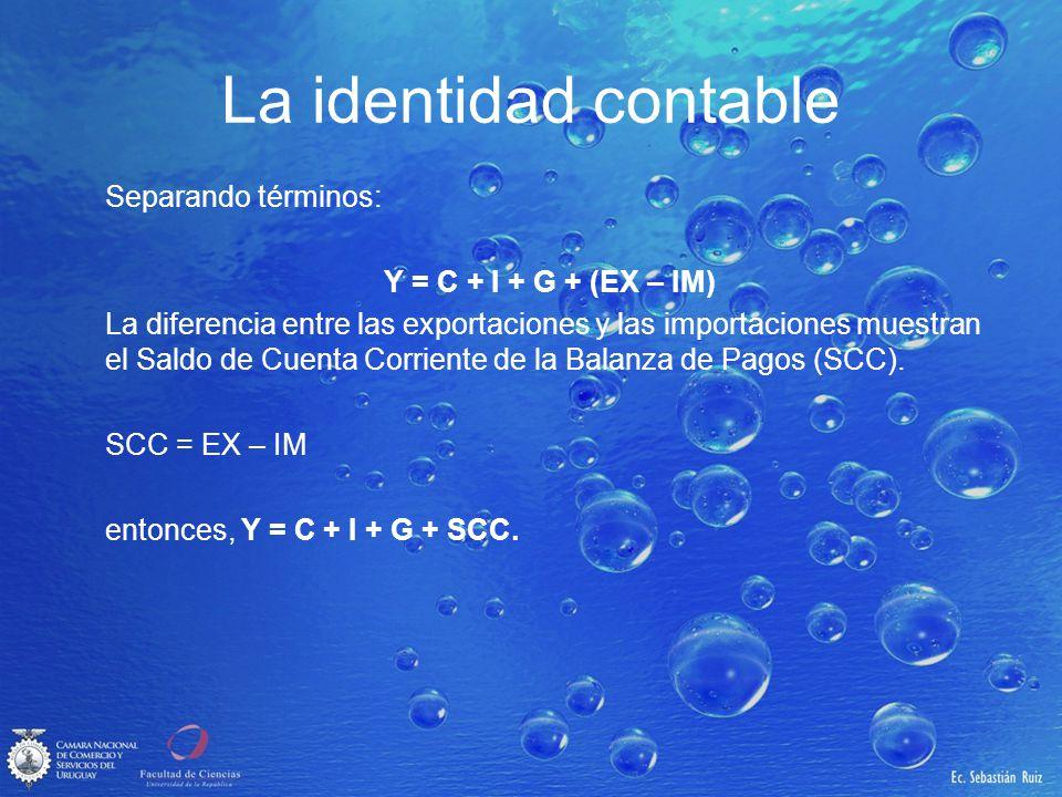 La identidad contable Separando términos: Y = C + I + G + (EX – IM) La diferencia entre las exportaciones y las importaciones muestran el Saldo de Cue