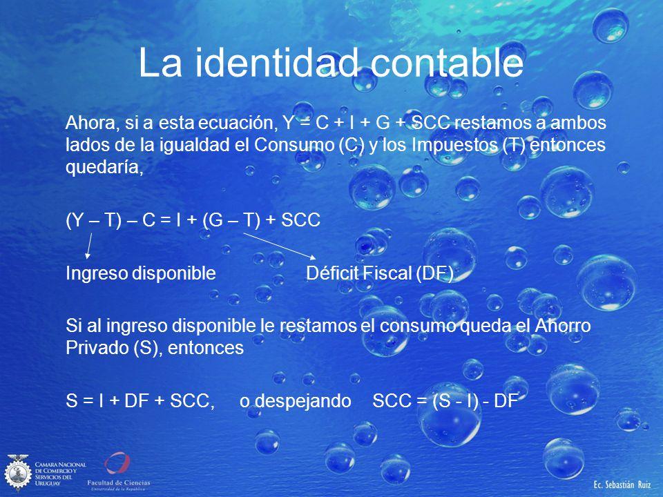 La identidad contable Ahora, si a esta ecuación, Y = C + I + G + SCC restamos a ambos lados de la igualdad el Consumo (C) y los Impuestos (T) entonces
