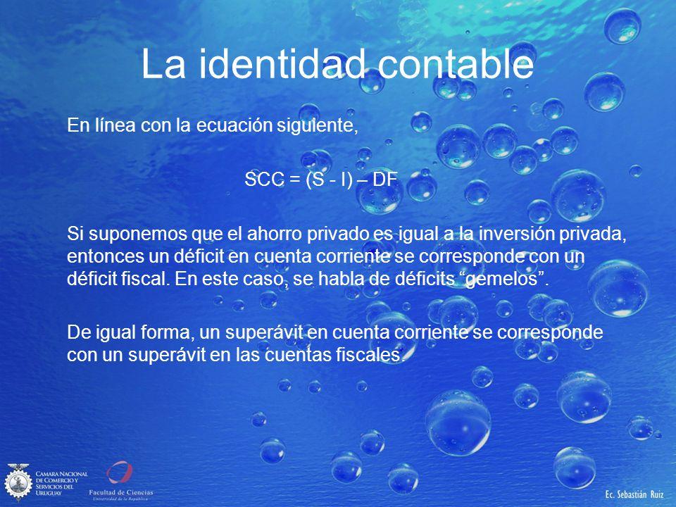 La identidad contable En línea con la ecuación siguiente, SCC = (S - I) – DF Si suponemos que el ahorro privado es igual a la inversión privada, enton