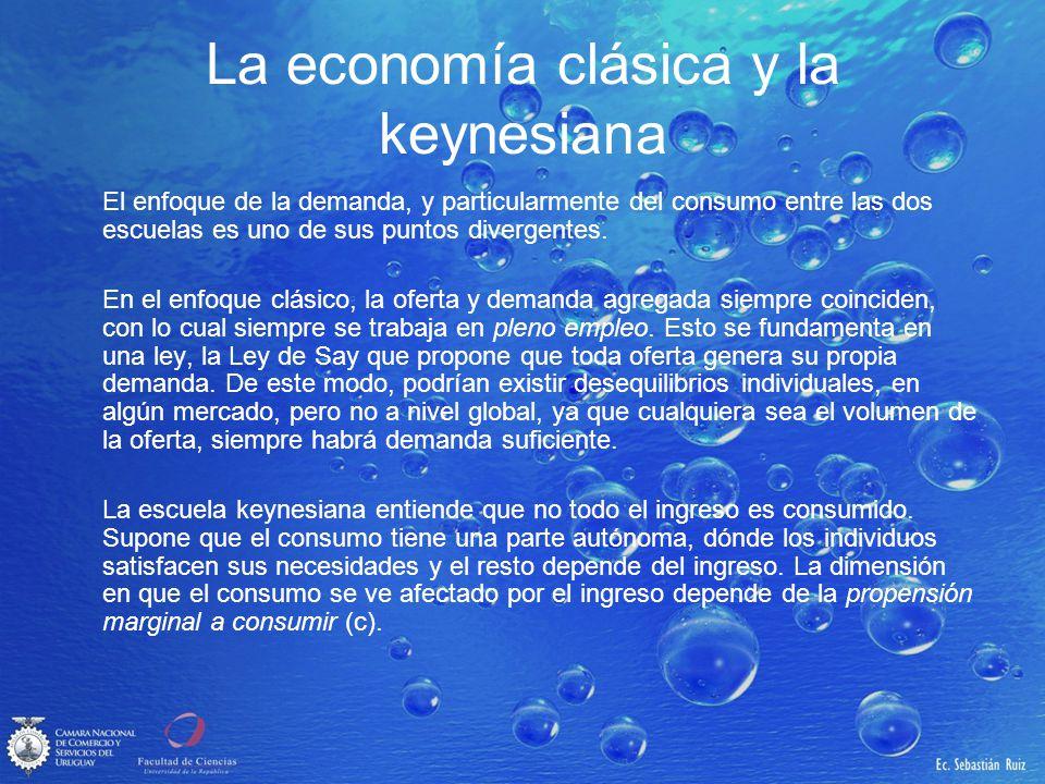La economía clásica y la keynesiana El enfoque de la demanda, y particularmente del consumo entre las dos escuelas es uno de sus puntos divergentes. E