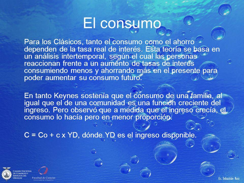 El consumo Para los Clásicos, tanto el consumo como el ahorro dependen de la tasa real de interés. Esta teoría se basa en un análisis intertemporal, s