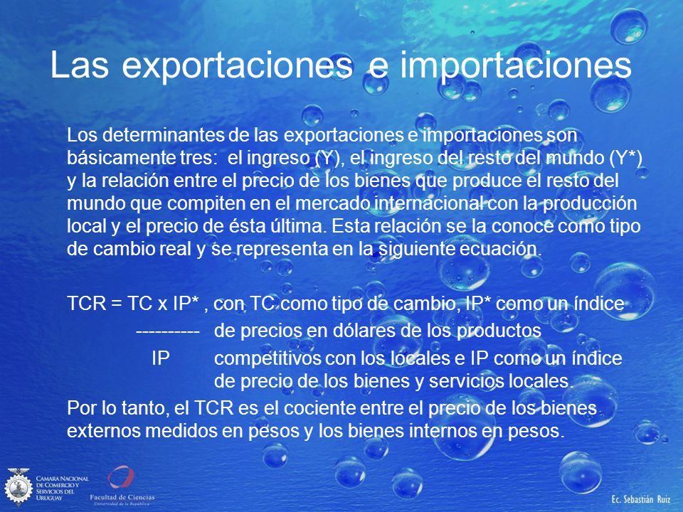 Las exportaciones e importaciones Los determinantes de las exportaciones e importaciones son básicamente tres: el ingreso (Y), el ingreso del resto de
