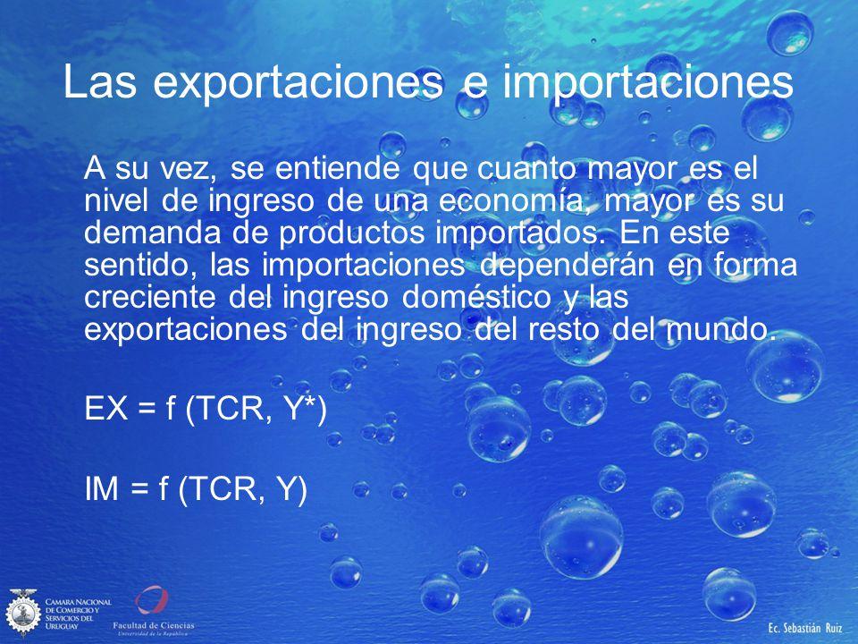 Las exportaciones e importaciones A su vez, se entiende que cuanto mayor es el nivel de ingreso de una economía, mayor es su demanda de productos impo