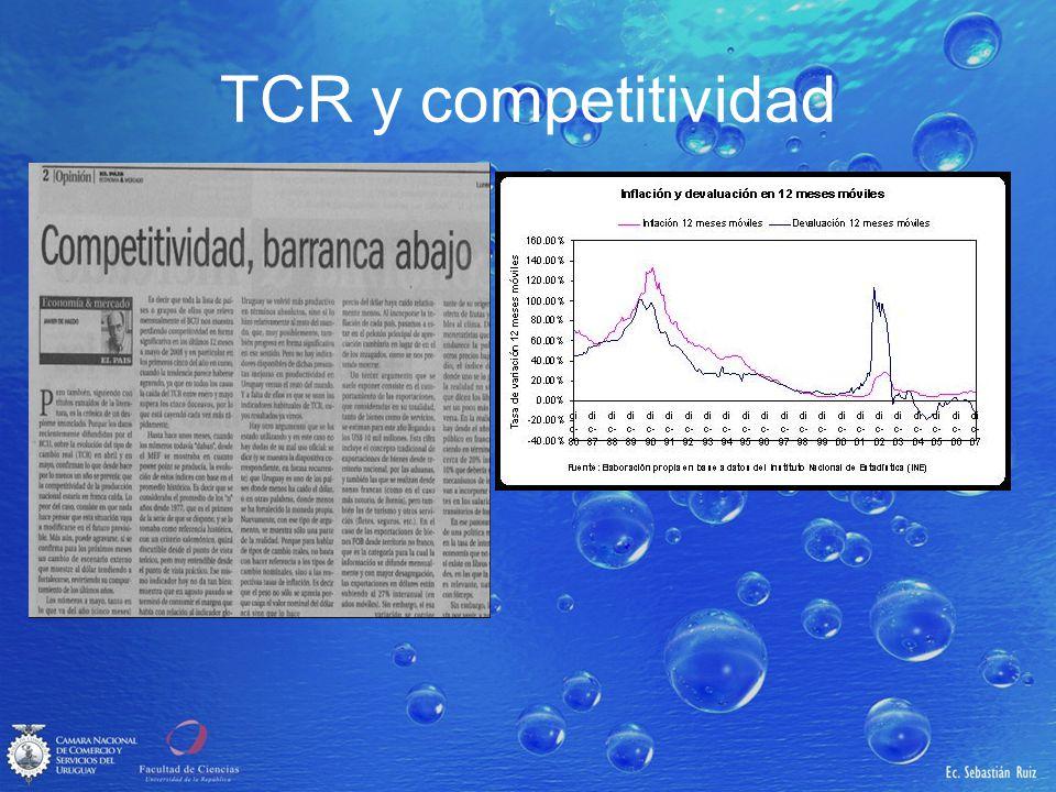 TCR y competitividad