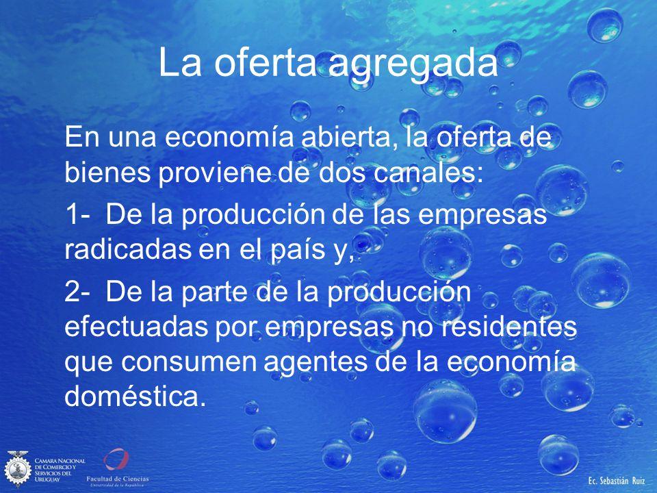 La oferta agregada Por tanto, la oferta total de bienes y servicios de una economía se compone de la producción interna (PBI) y las importaciones (IM).