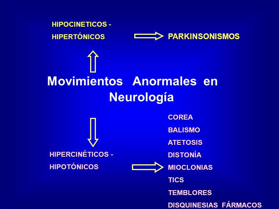 Movimientos Anormales en Neurología HIPOCINETICOS - HIPERTÓNICOS PARKINSONISMOS HIPERCINÉTICOS - HIPOTÓNICOS COREABALISMOATETOSISDISTONÍAMIOCLONIASTICSTEMBLORES DISQUINESIAS FÁRMACOS