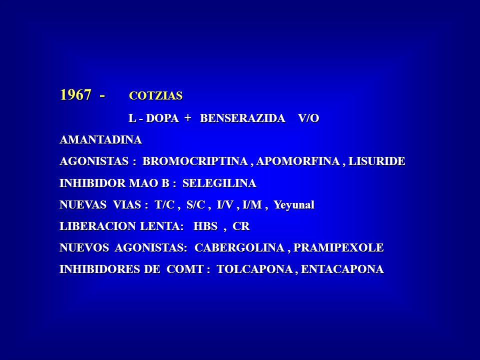1967 - COTZIAS L - DOPA + BENSERAZIDA V/O L - DOPA + BENSERAZIDA V/OAMANTADINA AGONISTAS : BROMOCRIPTINA, APOMORFINA, LISURIDE INHIBIDOR MAO B : SELEGILINA NUEVAS VIAS : T/C, S/C, I/V, I/M, Yeyunal LIBERACION LENTA: HBS, CR NUEVOS AGONISTAS: CABERGOLINA, PRAMIPEXOLE INHIBIDORES DE COMT : TOLCAPONA, ENTACAPONA