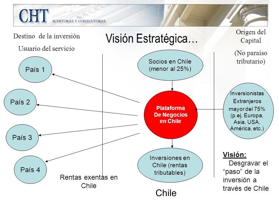 Visión Estratégica… País 1 País 2 País 3 País 4 Plataforma De Negocios en Chile Chile Socios en Chile (menor al 25%) Inversionistas Extranjeros mayor