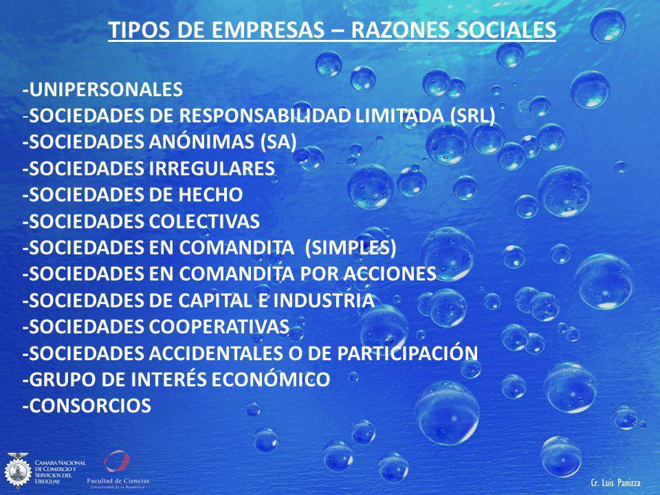 TIPOS DE EMPRESAS – RAZONES SOCIALES -UNIPERSONALES -SOCIEDADES DE RESPONSABILIDAD LIMITADA (SRL) -SOCIEDADES ANÓNIMAS (SA) -SOCIEDADES IRREGULARES -SOCIEDADES DE HECHO -SOCIEDADES COLECTIVAS -SOCIEDADES EN COMANDITA (SIMPLES) -SOCIEDADES EN COMANDITA POR ACCIONES -SOCIEDADES DE CAPITAL E INDUSTRIA -SOCIEDADES COOPERATIVAS -SOCIEDADES ACCIDENTALES O DE PARTICIPACIÓN -GRUPO DE INTERÉS ECONÓMICO -CONSORCIOS