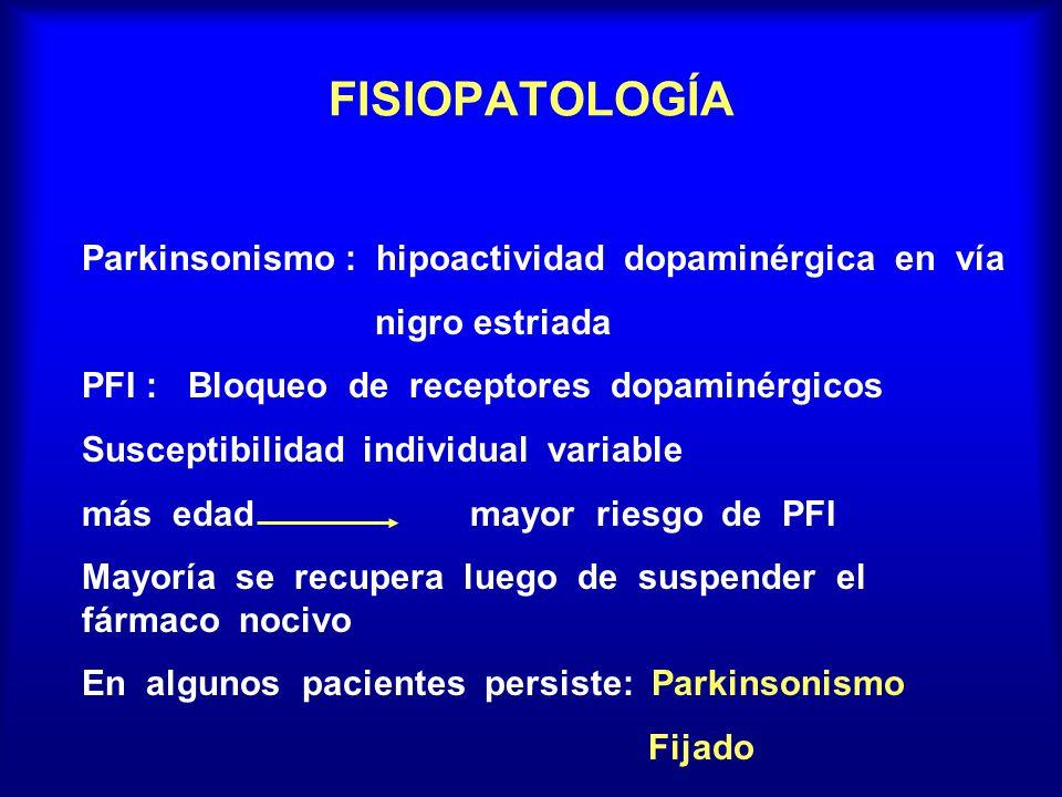 FISIOPATOLOGÍA Parkinsonismo : hipoactividad dopaminérgica en vía nigro estriada PFI : Bloqueo de receptores dopaminérgicos Susceptibilidad individual variable más edad mayor riesgo de PFI Mayoría se recupera luego de suspender el fármaco nocivo En algunos pacientes persiste: Parkinsonismo Fijado