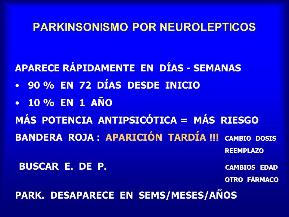 PARKINSONISMO POR NEUROLEPTICOS APARECE RÁPIDAMENTE EN DÍAS - SEMANAS 90 % EN 72 DÍAS DESDE INICIO 10 % EN 1 AÑO MÁS POTENCIA ANTIPSICÓTICA = MÁS RIESGO BANDERA ROJA : APARICIÓN TARDÍA !!.