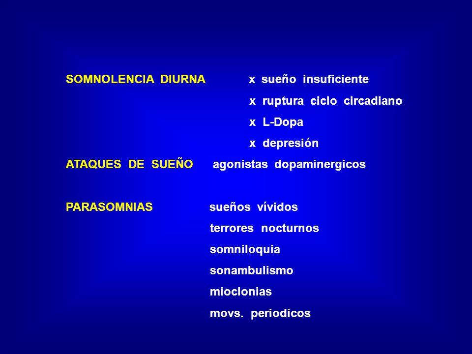 SOMNOLENCIA DIURNA x sueño insuficiente x ruptura ciclo circadiano x L-Dopa x depresión ATAQUES DE SUEÑO agonistas dopaminergicos PARASOMNIAS sueños v