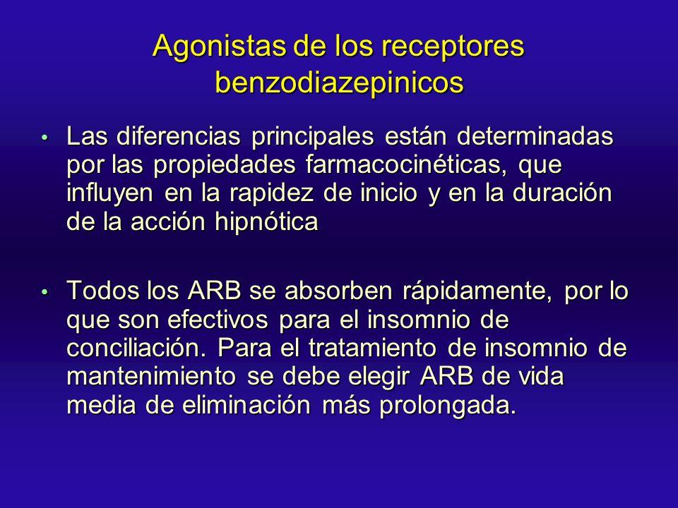 Agonistas de los receptores benzodiazepinicos Las diferencias principales están determinadas por las propiedades farmacocinéticas, que influyen en la