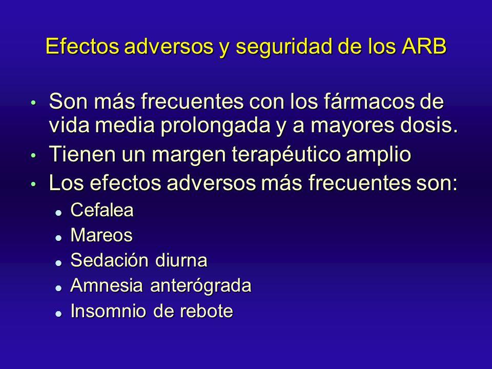 Efectos adversos y seguridad de los ARB Son más frecuentes con los fármacos de vida media prolongada y a mayores dosis. Son más frecuentes con los fár