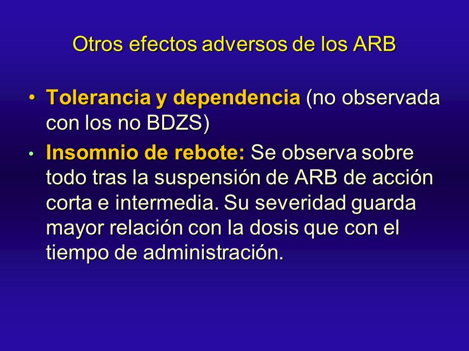 Otros efectos adversos de los ARB Tolerancia y dependencia (no observada con los no BDZS)Tolerancia y dependencia (no observada con los no BDZS) Insom
