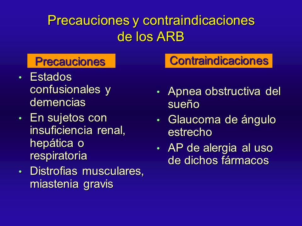 Precauciones y contraindicaciones de los ARB Precauciones Precauciones Estados confusionales y demencias Estados confusionales y demencias En sujetos