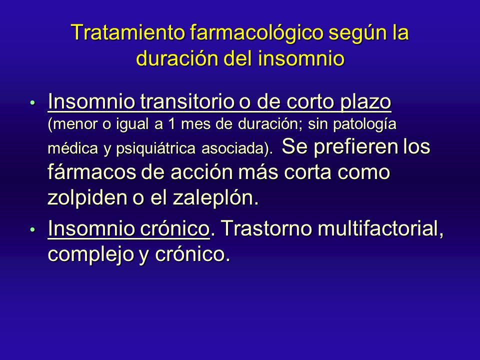 Tratamiento farmacológico según la duración del insomnio Insomnio transitorio o de corto plazo (menor o igual a 1 mes de duración; sin patología médic