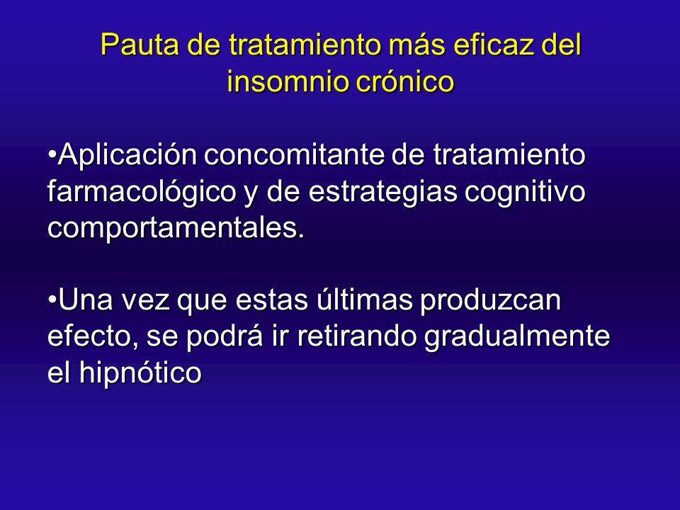 Pauta de tratamiento más eficaz del insomnio crónico Aplicación concomitante de tratamiento farmacológico y de estrategias cognitivo comportamentales.