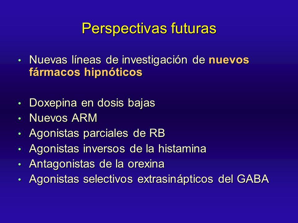 Perspectivas futuras Nuevas líneas de investigación de nuevos fármacos hipnóticos Nuevas líneas de investigación de nuevos fármacos hipnóticos Doxepin