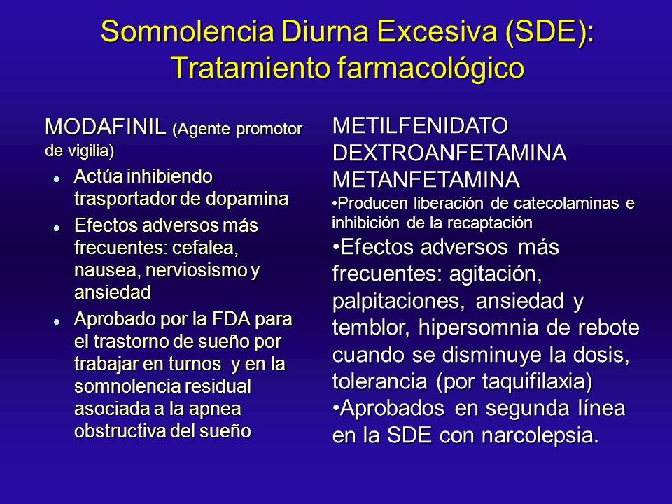 Somnolencia Diurna Excesiva (SDE): Tratamiento farmacológico MODAFINIL (Agente promotor de vigilia) MODAFINIL (Agente promotor de vigilia) Actúa inhib