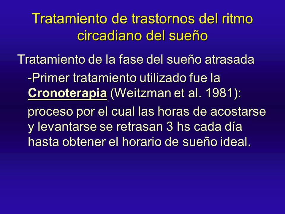 Tratamiento de trastornos del ritmo circadiano del sueño Tratamiento de la fase del sueño atrasada -Primer tratamiento utilizado fue la Cronoterapia (