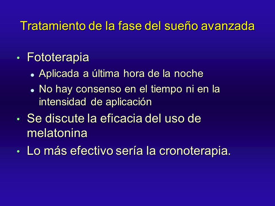Tratamiento de la fase del sueño avanzada Fototerapia Fototerapia Aplicada a última hora de la noche Aplicada a última hora de la noche No hay consens