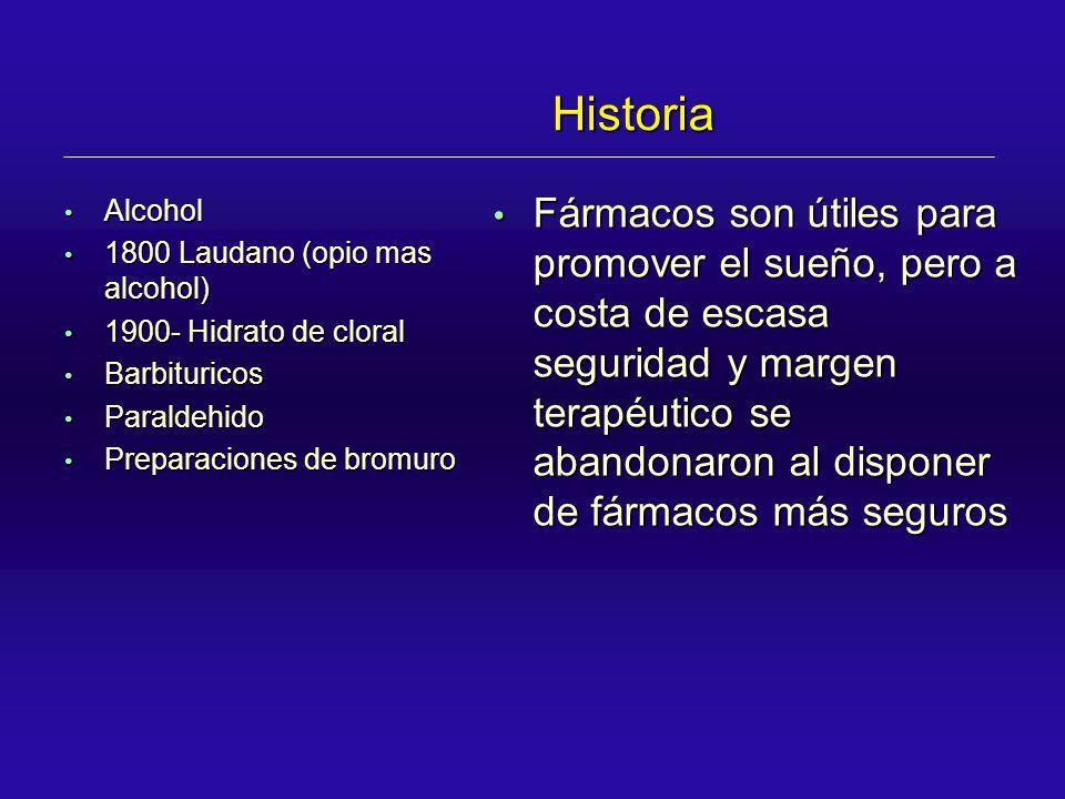 Historia Alcohol Alcohol 1800 Laudano (opio mas alcohol) 1800 Laudano (opio mas alcohol) 1900- Hidrato de cloral 1900- Hidrato de cloral Barbituricos