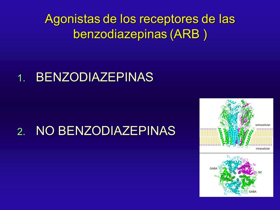 Agonistas de los receptores de las benzodiazepinas (ARB ) 1. BENZODIAZEPINAS 2. NO BENZODIAZEPINAS