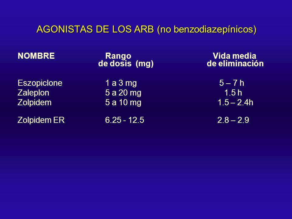 AGONISTAS DE LOS ARB (no benzodiazepínicos) NOMBRE Rango Vida media de dosis (mg) de eliminación Eszopiclone 1 a 3 mg 5 – 7 h Zaleplon 5 a 20 mg 1.5 h