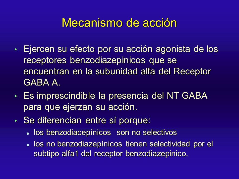 Mecanismo de acción Ejercen su efecto por su acción agonista de los receptores benzodiazepinicos que se encuentran en la subunidad alfa del Receptor G