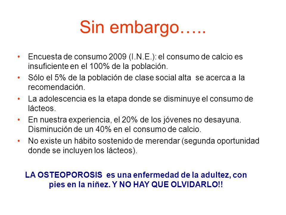 Encuesta de consumo 2009 (I.N.E.): el consumo de calcio es insuficiente en el 100% de la población. Sólo el 5% de la población de clase social alta se