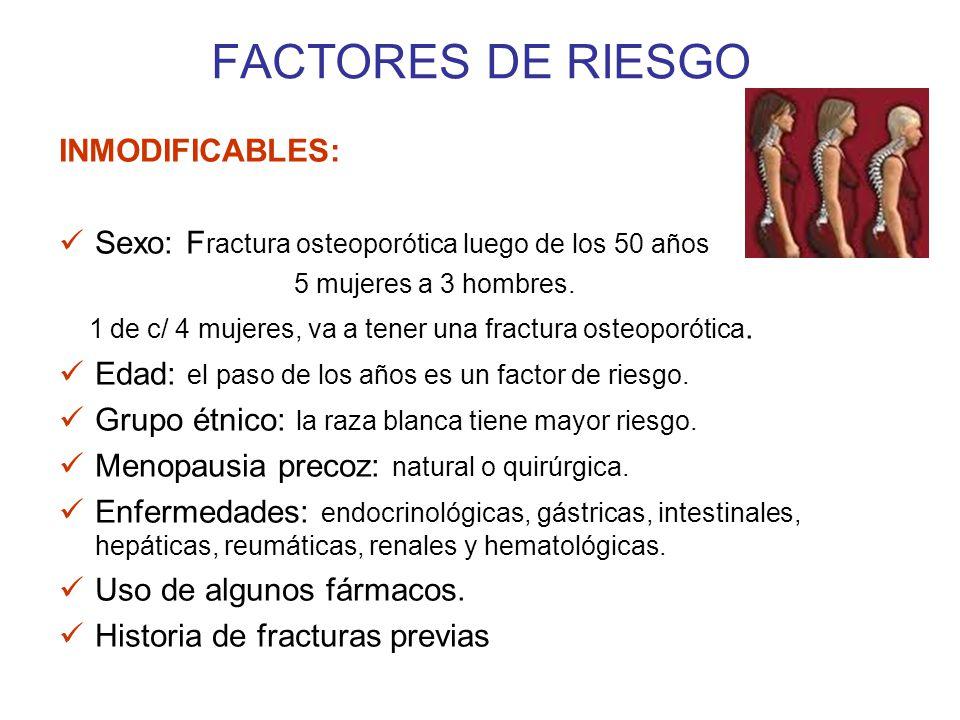 FACTORES DE RIESGO INMODIFICABLES: Sexo: F ractura osteoporótica luego de los 50 años 5 mujeres a 3 hombres. 1 de c/ 4 mujeres, va a tener una fractur