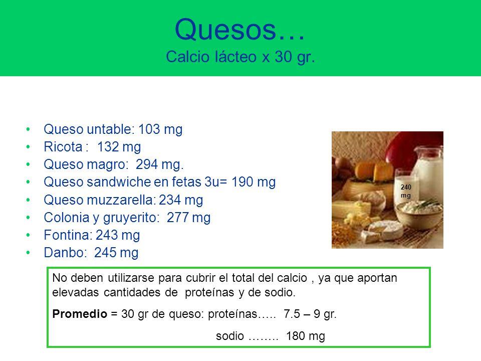 Quesos… Calcio lácteo x 30 gr. Queso untable: 103 mg Ricota : 132 mg Queso magro: 294 mg. Queso sandwiche en fetas 3u= 190 mg Queso muzzarella: 234 mg