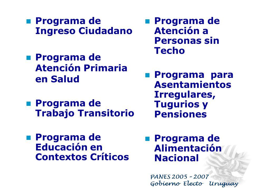 PANES 2005 – 2007 Gobierno Electo Uruguay Componentes del PANES