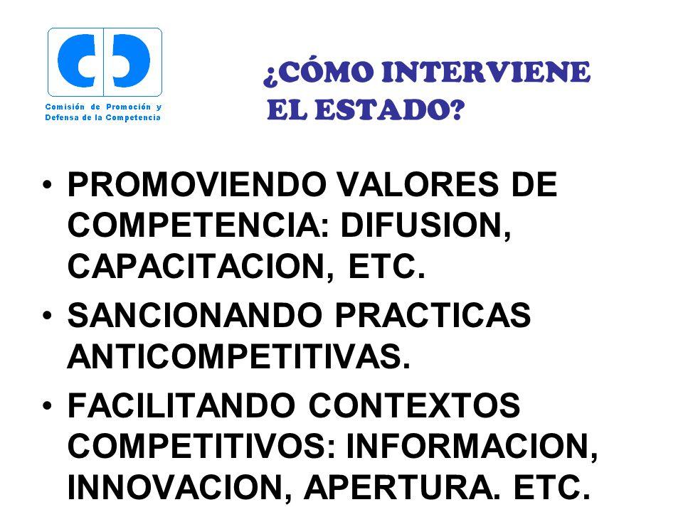 ¿CÓMO INTERVIENE EL ESTADO? PROMOVIENDO VALORES DE COMPETENCIA: DIFUSION, CAPACITACION, ETC. SANCIONANDO PRACTICAS ANTICOMPETITIVAS. FACILITANDO CONTE