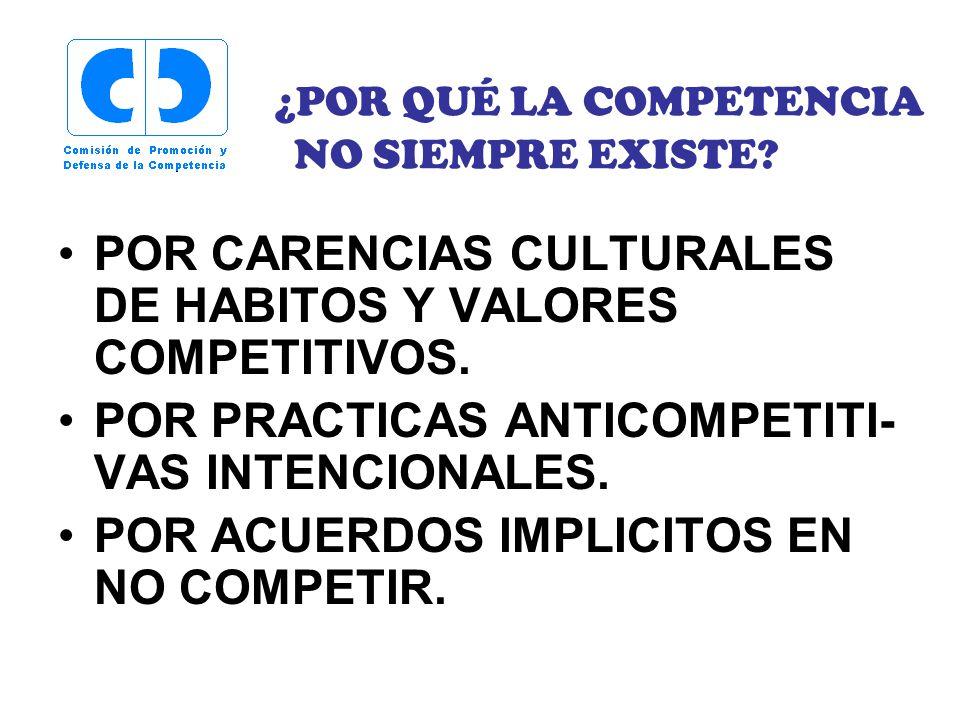 ¿CÓMO INTERVIENE EL ESTADO.PROMOVIENDO VALORES DE COMPETENCIA: DIFUSION, CAPACITACION, ETC.