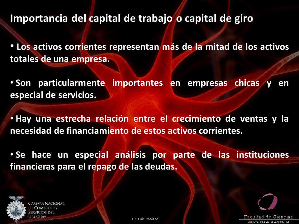 Importancia del capital de trabajo o capital de giro Los activos corrientes representan más de la mitad de los activos totales de una empresa.