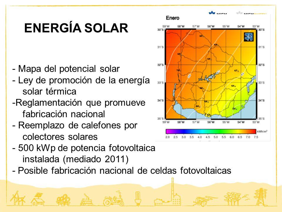 ENERGÍA SOLAR - Mapa del potencial solar - Ley de promoción de la energía solar térmica -Reglamentación que promueve fabricación nacional - Reemplazo
