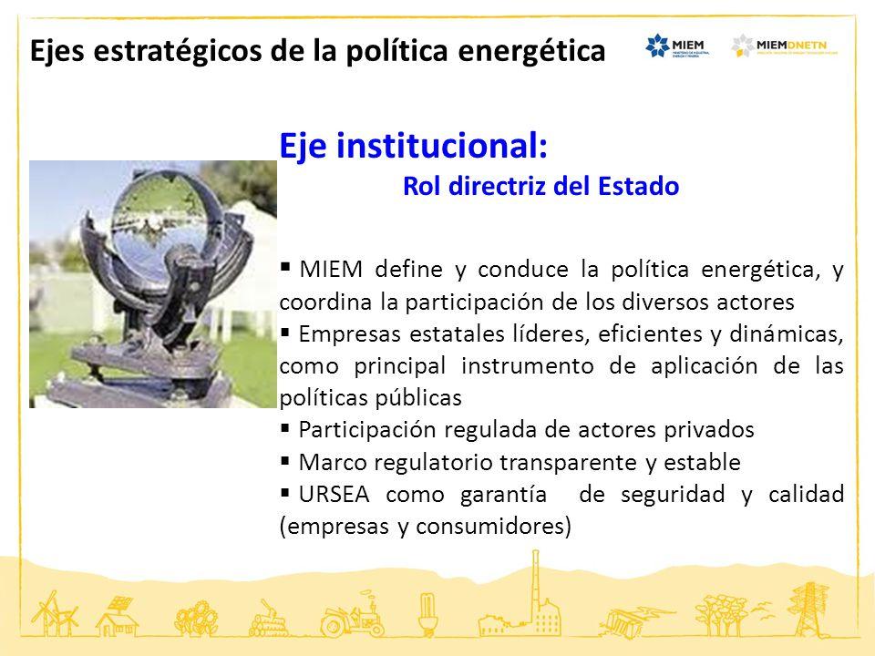 Eje institucional: Rol directriz del Estado MIEM define y conduce la política energética, y coordina la participación de los diversos actores Empresas