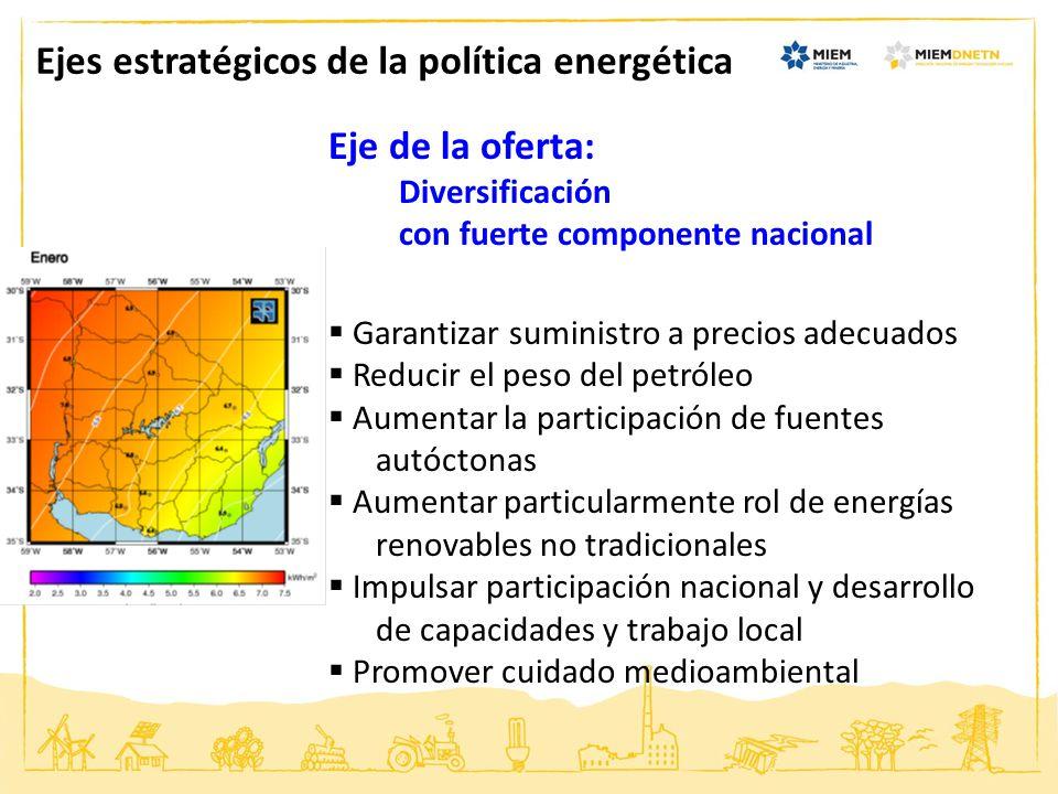 Eje de la demanda: Promoción de la Eficiencia Energética Promover la Eficiencia Energética en todos los sectores de actividad (construcción, industria, transporte), para todos los usos y para todos los energéticos El Estado como ejemplo paradigmático Impulsar nuevas práctica de consumo a todos los niveles educativos Promover la creación de ESCOs nacionales Ejes estratégicos de la política energética