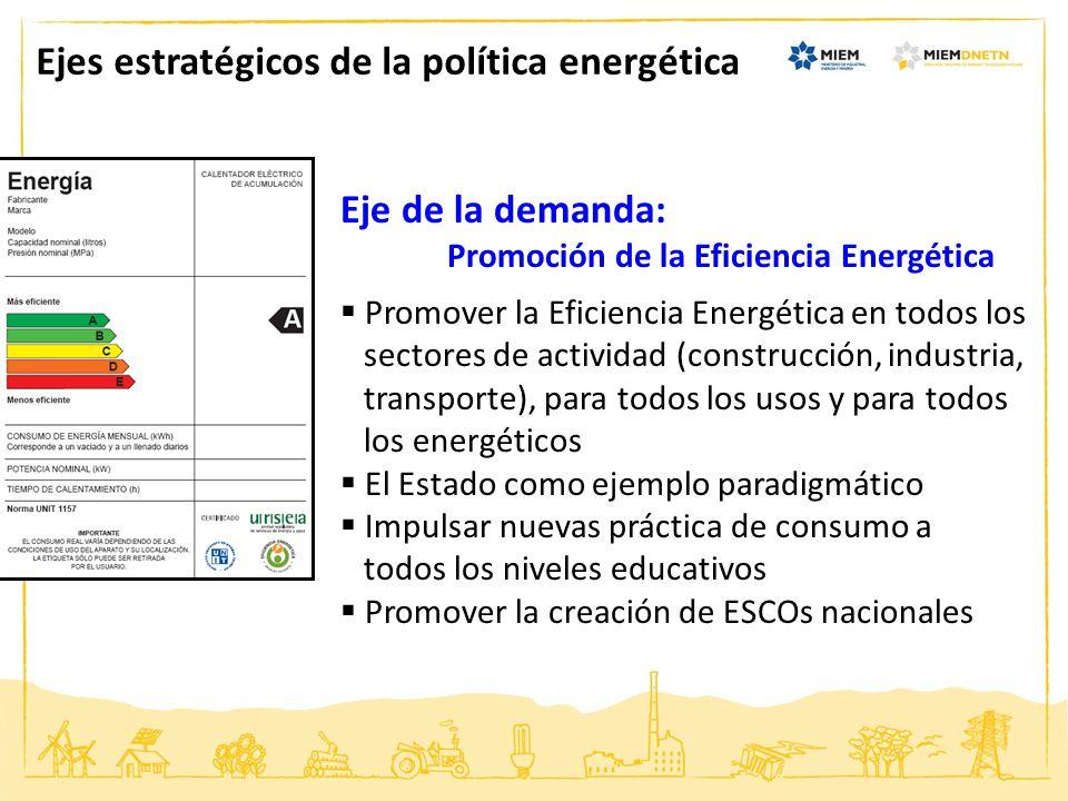 Eje de la demanda: Promoción de la Eficiencia Energética Promover la Eficiencia Energética en todos los sectores de actividad (construcción, industria