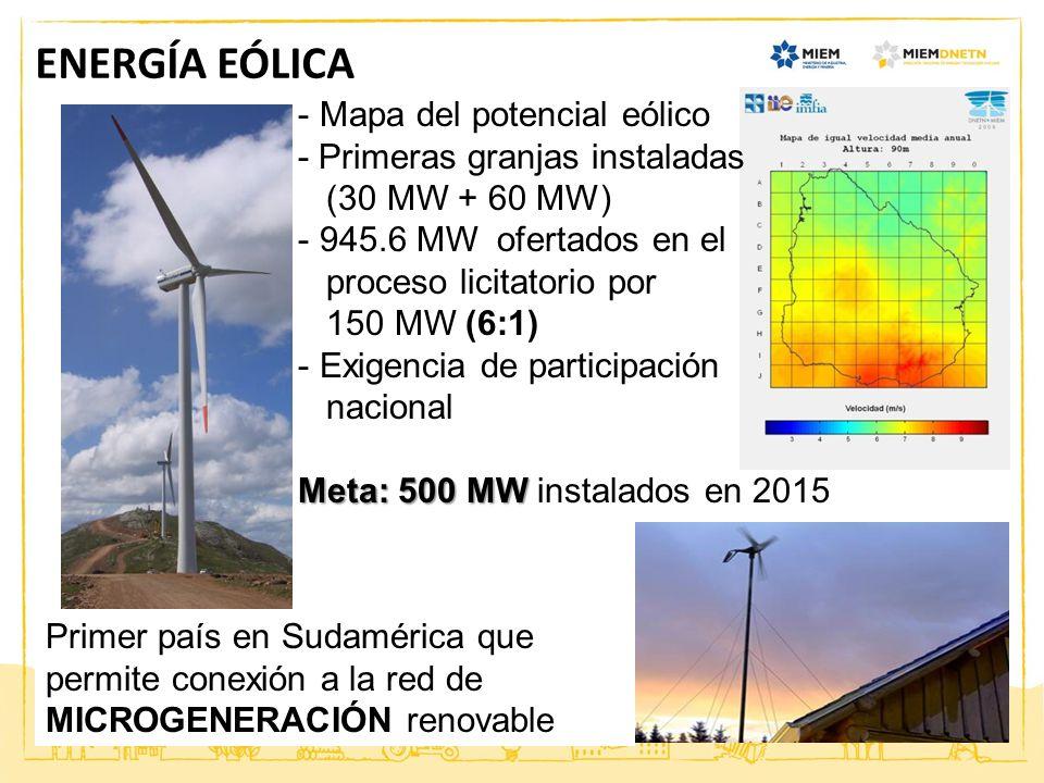 ENERGÍA EÓLICA - Mapa del potencial eólico - Primeras granjas instaladas (30 MW + 60 MW) - 945.6 MW ofertados en el proceso licitatorio por 150 MW (6: