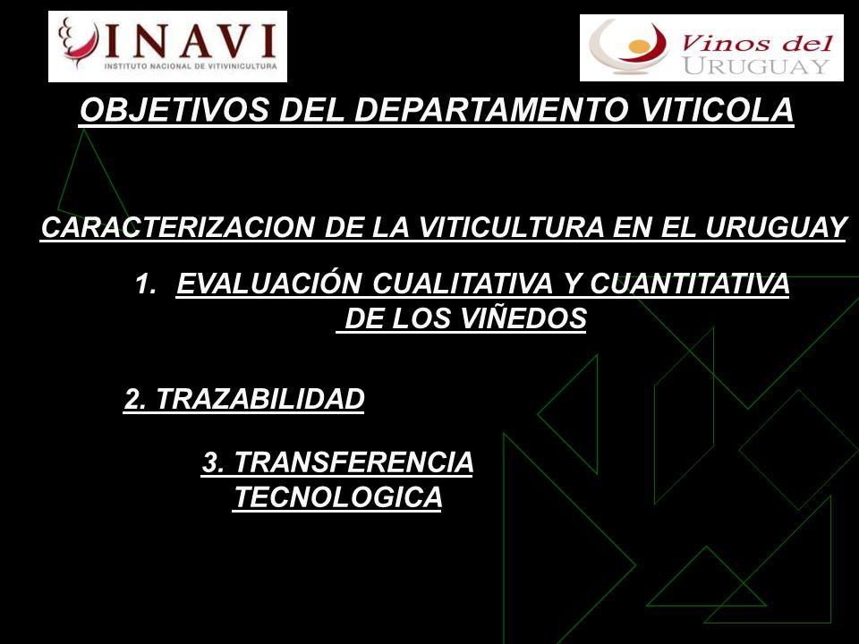 OBJETIVOS DEL DEPARTAMENTO VITICOLA CARACTERIZACION DE LA VITICULTURA EN EL URUGUAY 1.EVALUACIÓN CUALITATIVA Y CUANTITATIVA DE LOS VIÑEDOS 2.