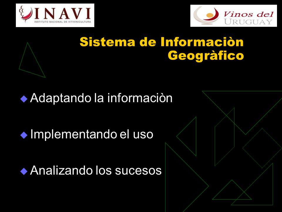 Sistema de Informaciòn Geogràfico Adaptando la informaciòn Implementando el uso Analizando los sucesos