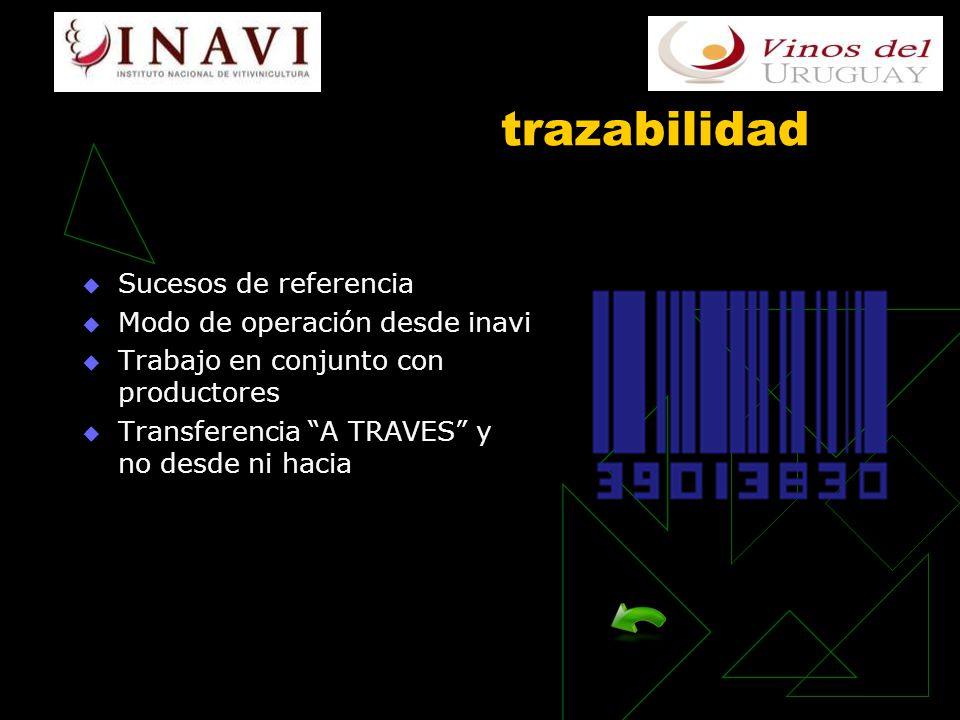 trazabilidad Sucesos de referencia Modo de operación desde inavi Trabajo en conjunto con productores Transferencia A TRAVES y no desde ni hacia