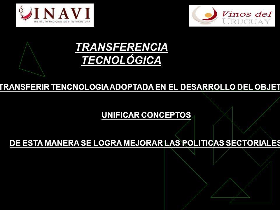 TRANSFERENCIA TECNOLÓGICA TRANSFERIR TENCNOLOGIA ADOPTADA EN EL DESARROLLO DEL OBJETIVO UNIFICAR CONCEPTOS DE ESTA MANERA SE LOGRA MEJORAR LAS POLITICAS SECTORIALES