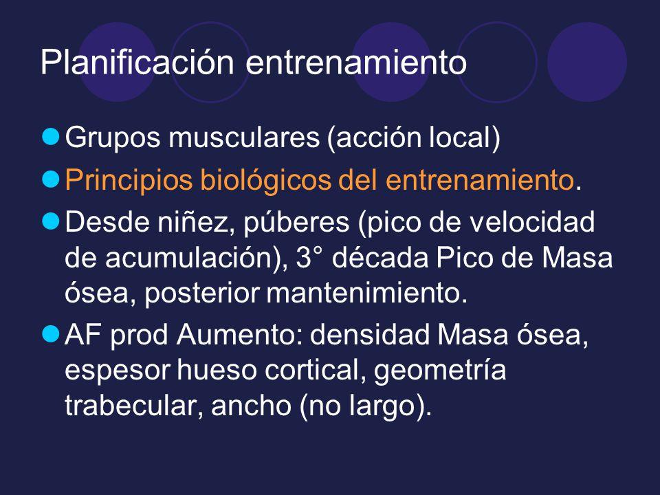 Planificación entrenamiento Grupos musculares (acción local) Principios biológicos del entrenamiento. Desde niñez, púberes (pico de velocidad de acumu