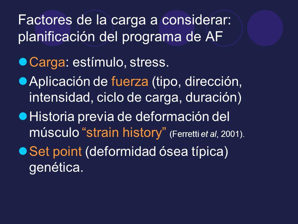 Factores de la carga a considerar: planificación del programa de AF Carga: estímulo, stress. Aplicación de fuerza (tipo, dirección, intensidad, ciclo